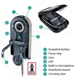 Amazon.com: Logitech QuickCam Pro for Notebooks (USB): Electronics