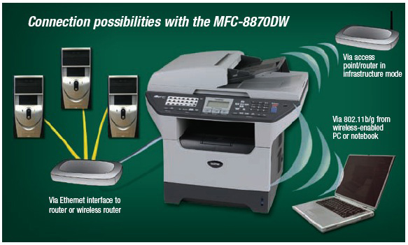 BROTHER MFC-8870DW PRINTER DOWNLOAD DRIVERS
