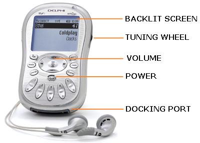 delphi myfi xm2go portable xm satellite radio receiver w home car rh gosale com Delphi MyFi XM2GO Accessories Delphi MyFi XM2GO Car Cradle