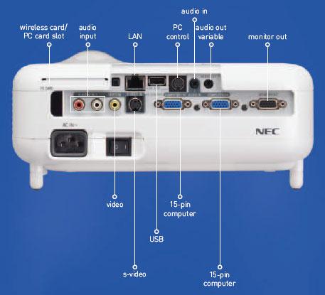 amazon com nec lt265 network video projector electronics rh amazon com Old NEC Projectors Cables Old NEC Projectors Cables