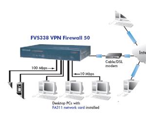 amazon.com: netgear fvs338 prosafe vpn firewall 50 ... 36 volt wiring diagram for forward and reverse switch for 1985 club car