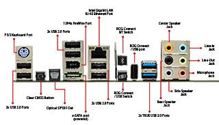 A Wealth of Inputs and Outputs