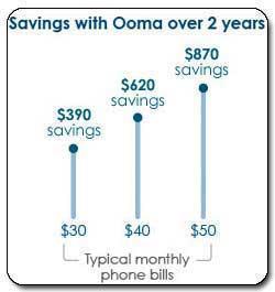 savings ooma telo free home phone service amazon ca electronics ooma wiring diagram at sewacar.co