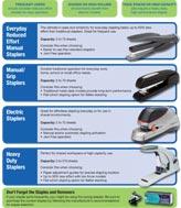How to choose the right Swingline stapler