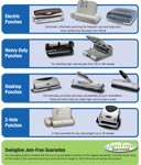 How to Choose the Right Swingline Hole Punch