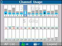 AirCheck Channel Usage and Details