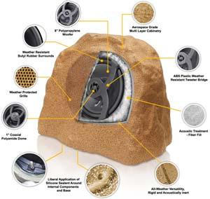 OSD Audio RX Series Outdoor Rock Speakers