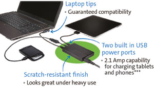 Kensington AbsolutePower Laptop, Phone, and Tablet Charger
