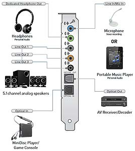 Creative Sound Blaster Recon3D THX PCIe Fatal1ty Pro Sound Card