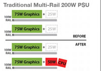 XFXForce EasyRail