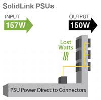 XFXForce SolidLink Technology