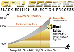 XFX R7700 Graphics Card: GPU Edging