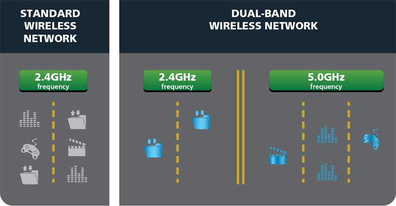 amazon com hawking technology hi gain dual band wireless n access rh amazon com