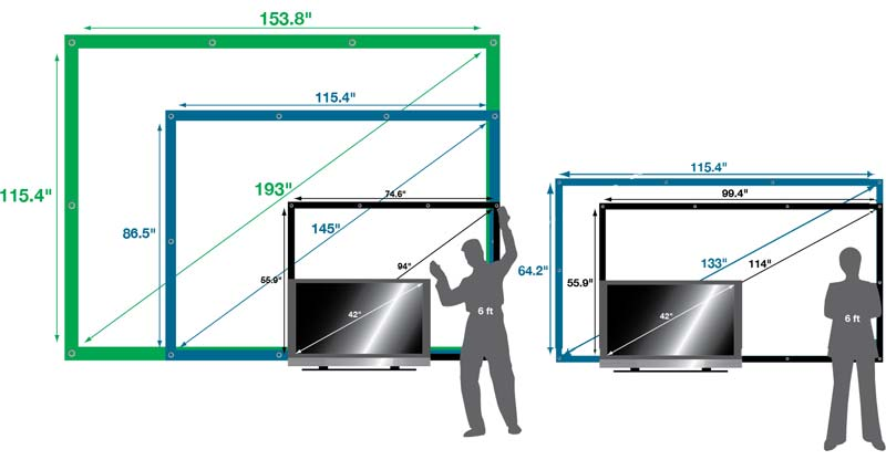 Amazon Com Elite Screens 133 Inch 16 9 Diy Screen Indoor