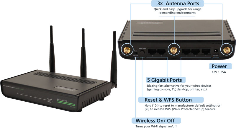 Hawking technology hi gain dual band wireless for Best home office vpn router