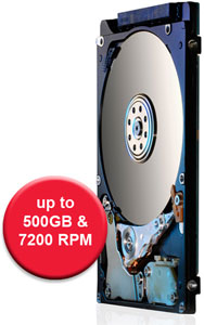 HGST Travelstar Z7K500 2.5-inch 7mm Mobile Hard Drive