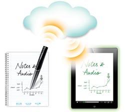 Livescribe Sky Wi-Fi Smartpen