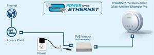 Hawking HWABN25 Hi-Gain Wireless-300N Multi-Function Extender Pro