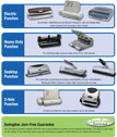 Choose the Right Swingline Paper Punch for Your Needs