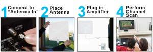 Winegard FlatWave Indoor HDTV Antenna