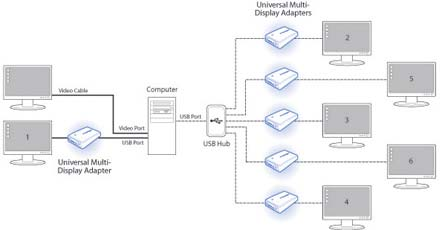 KENSINGTON UNIVERSAL MULTI-DISPLAY ADAPTER DRIVER FOR WINDOWS 7