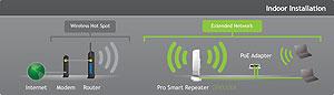 Amped Wireless SR600EX: How it Works Indoor Installation
