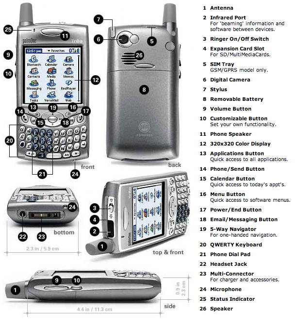 Amazon.com: Palm Treo 650 PDA Phone (AT&T): Electronics