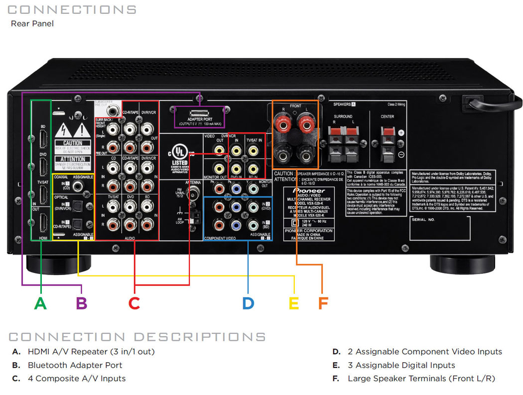 pioneer av receiver vsx 522 manual