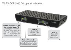 WinTV-HVR2650 CableCARD receiver