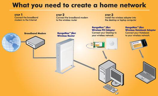 Netgear n300 wireless router firmware update download.
