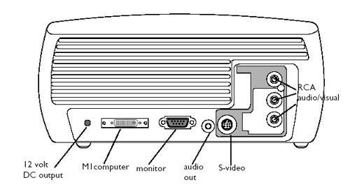 amazon com  infocus x2 multimedia dlp projector  electronics