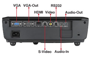 How Do I Hook Up Speakers To My Projector
