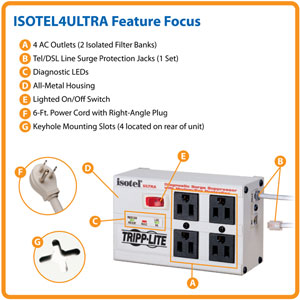 ISOTEL4ULTRA Feature Focus