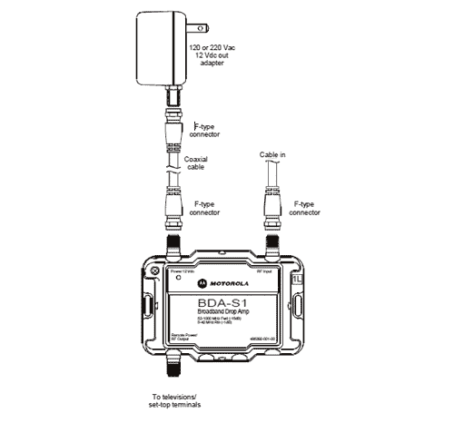 amazon com motorola signal booster 484095 001 00 bi directional click to view a local power install diagram