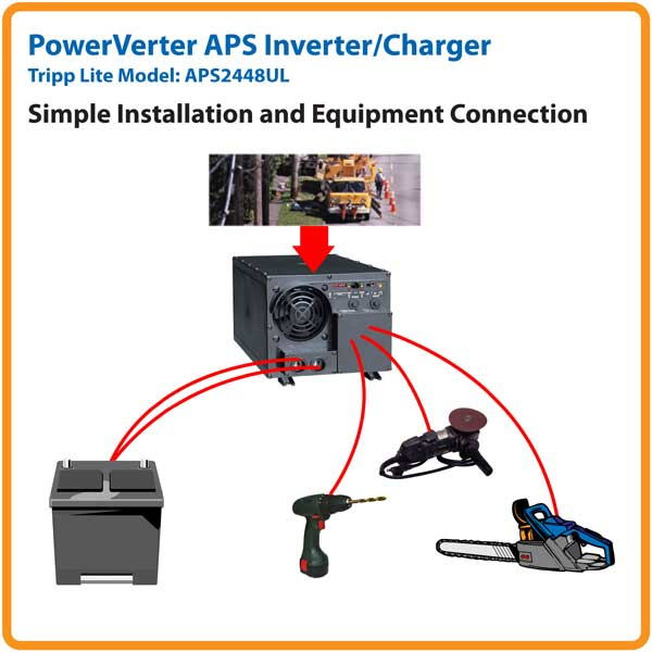 Strange Amazon Com Tripp Lite Aps2448Ul Inverter Charger 2400W 48V Dc To Wiring Cloud Oideiuggs Outletorg