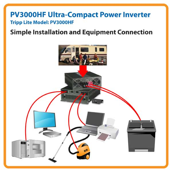 B0000YOGXI PV3000HF app diagram LG amazon com tripp lite power compact inverter, 3000w, 12vdc, 120v power inverter remote switch wiring diagram at reclaimingppi.co