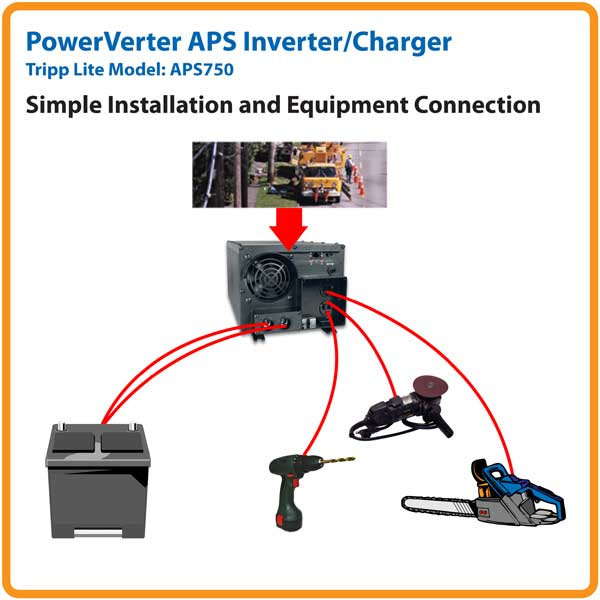 B0007PGAG6 APS750 app diagram LG amazon com tripp lite aps750 inverter charger 750w 12v dc to tripp lite ups wiring diagram at honlapkeszites.co