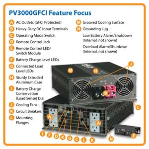 PV3000GFCI Feature Focus