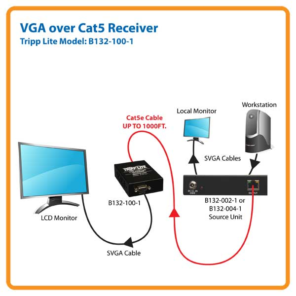 vga cat5 wiring diagram vga image wiring diagram amazon com tripp lite vga over cat5 cat6 extender receiver on vga cat5 wiring diagram