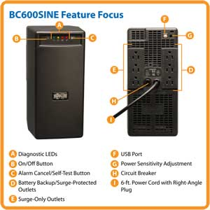 BC600SINE Feature Focus