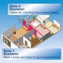 Zone Scenarios