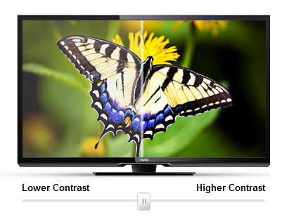 what is the best contrast ratio for led tv