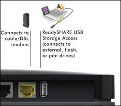 NETGEAR Wireless Router for Video and Gaming