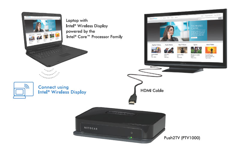 Drivers for Toshiba Satellite A660 Intel Wireless Display