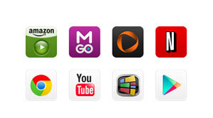 Apps By The Thousands
