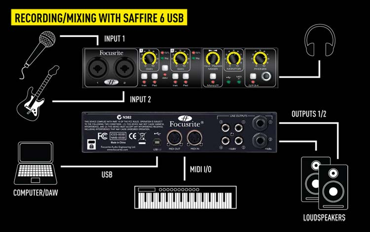 focusrite saffire 6 usb audio interface musical instruments. Black Bedroom Furniture Sets. Home Design Ideas