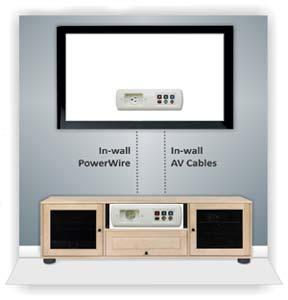 amazon com powerbridge ts cvah 6 total solution flat panel in wall rh amazon com