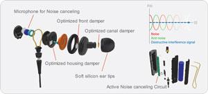 The Phiaton PS 20 NC Headphone