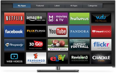 sharp aquos led tv firmware download