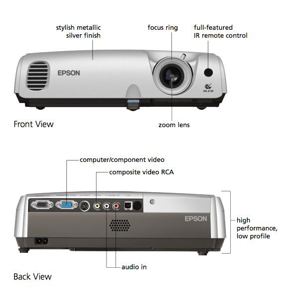Amazon.com: Epson PowerLite S3 LCD Projector: Electronics